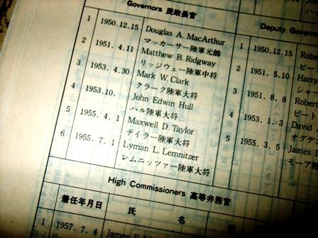歴代琉球列島軍政長官・高等弁務官等一覧