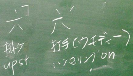 黒板に書いた説明