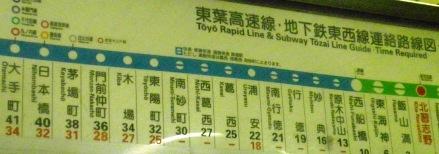 東葉高速・東西線路線図