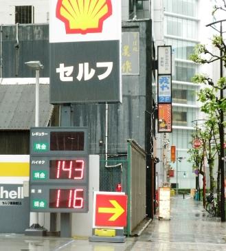 ガソリンスタンドの価格看板